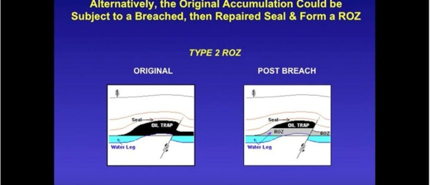 Residual Oil Zone Type 2